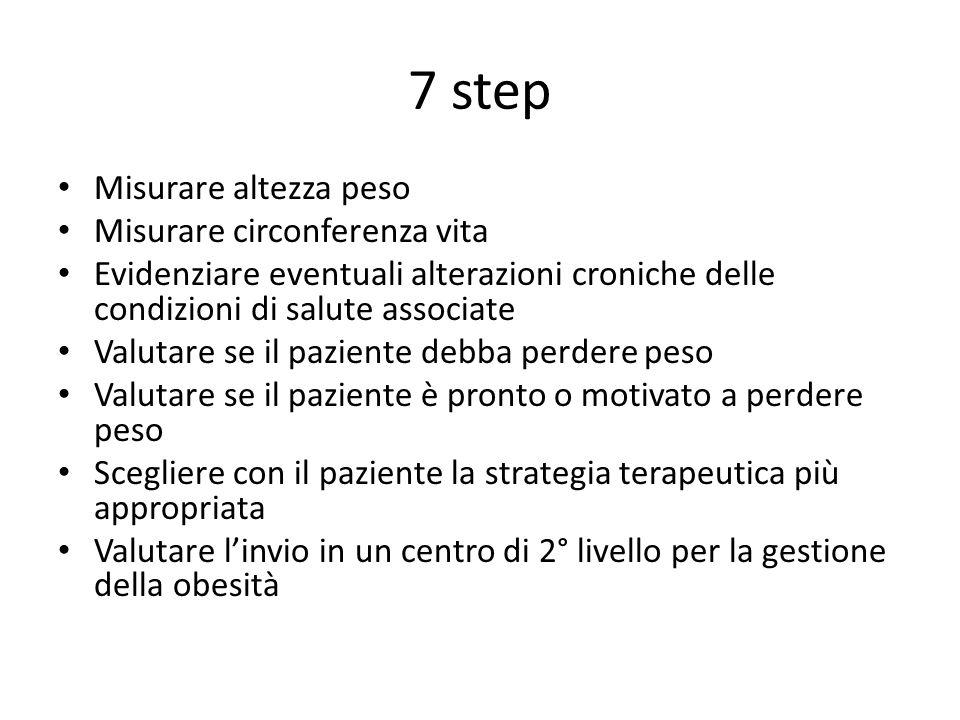 7 step Misurare altezza peso Misurare circonferenza vita