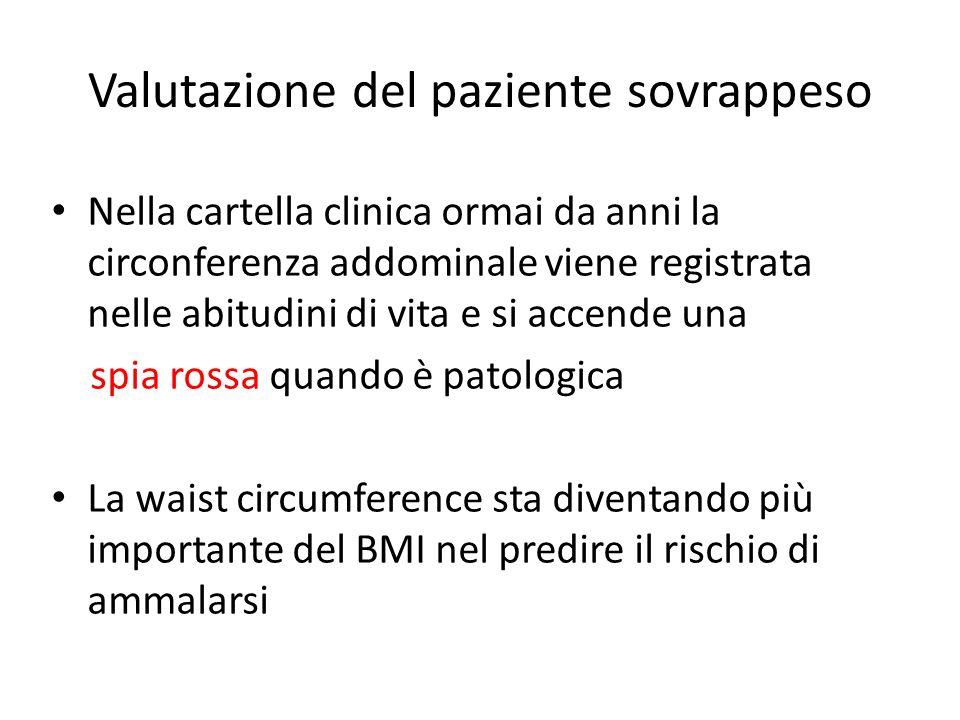 Valutazione del paziente sovrappeso