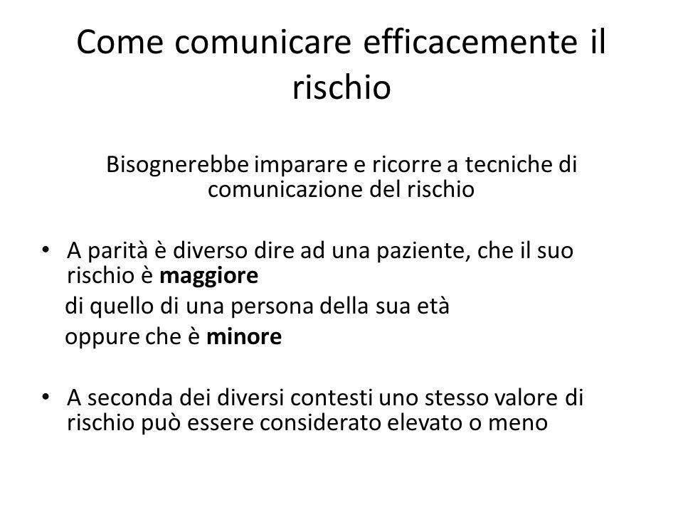 Come comunicare efficacemente il rischio