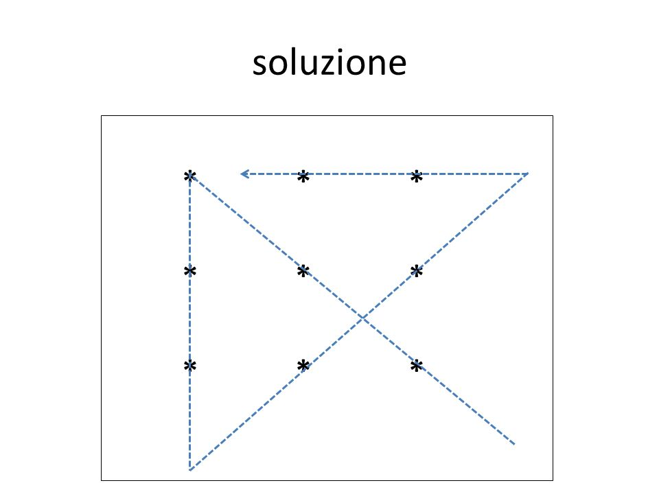 soluzione * * *
