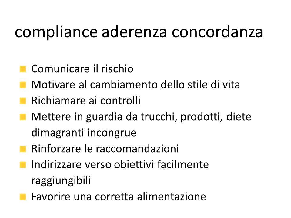 compliance aderenza concordanza