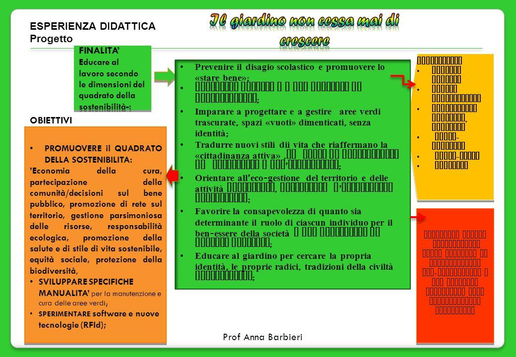 ESPERIENZA DIDATTICA Progetto