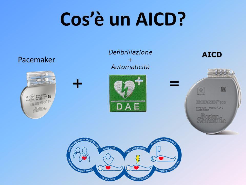 Cos'è un AICD Defibrillazione + Automaticità AICD Pacemaker + =