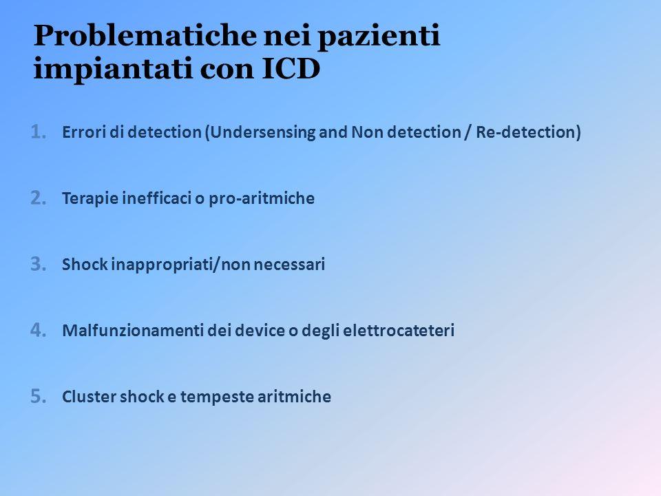Problematiche nei pazienti impiantati con ICD