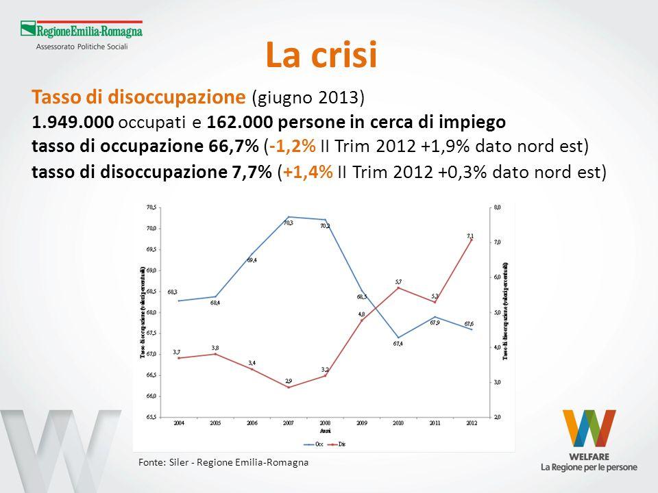 La crisi Tasso di disoccupazione (giugno 2013)