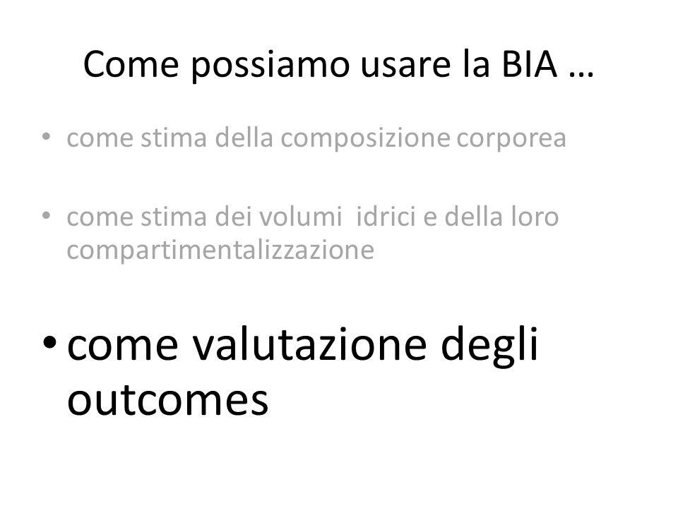 Come possiamo usare la BIA …