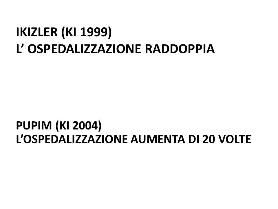 Ikizler (KI 1999) L' ospedalizzazione raddoppia