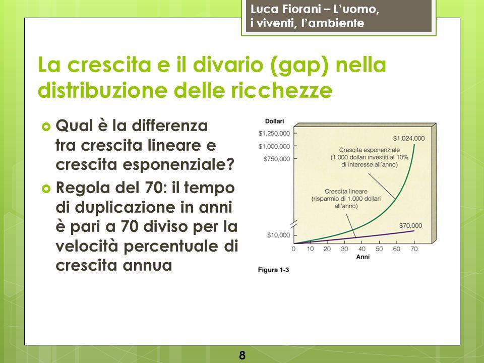 La crescita e il divario (gap) nella distribuzione delle ricchezze