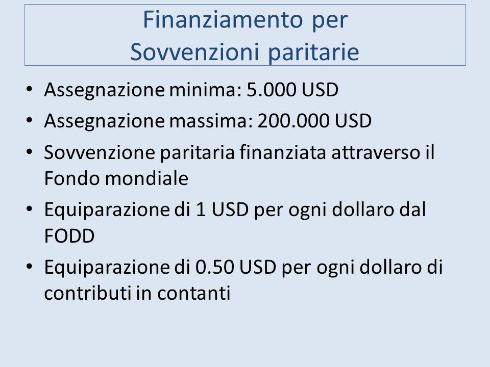 Finanziamento per Sovvenzioni paritarie
