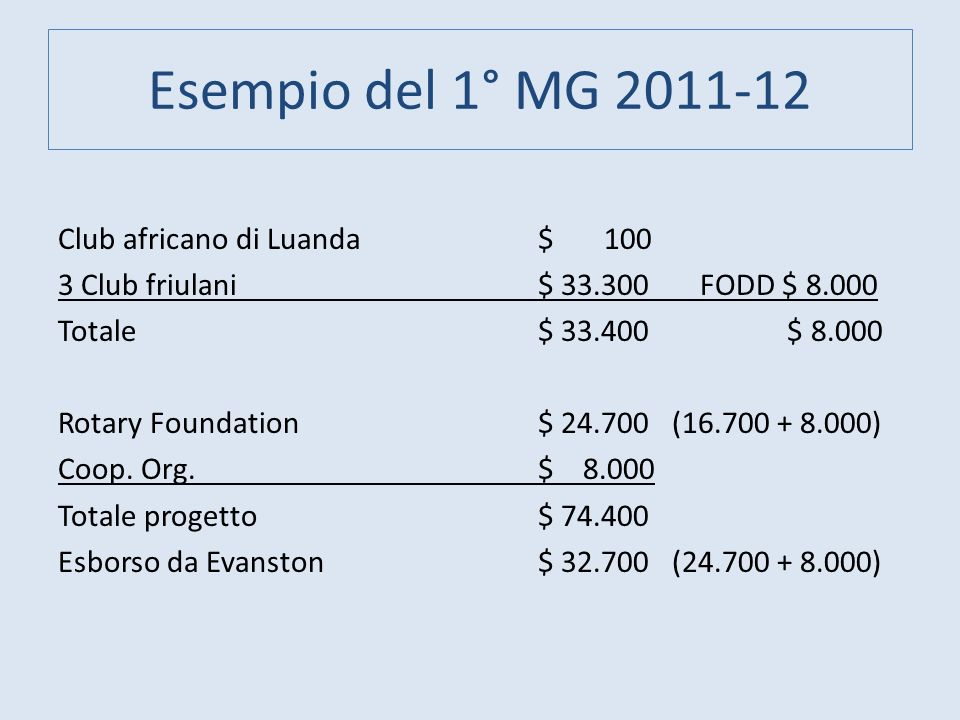 Esempio del 1° MG 2011-12