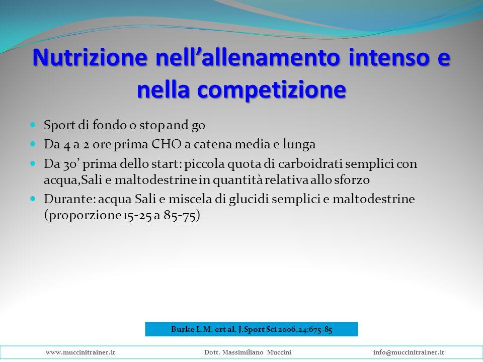Nutrizione nell'allenamento intenso e nella competizione