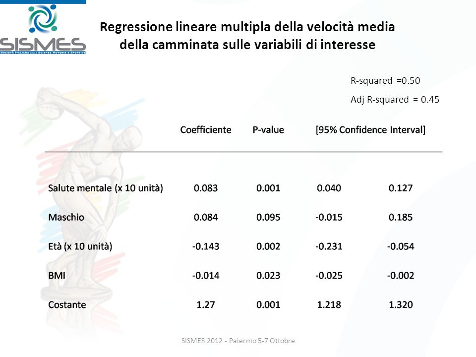 SISMES 2012 - Palermo 5-7 Ottobre