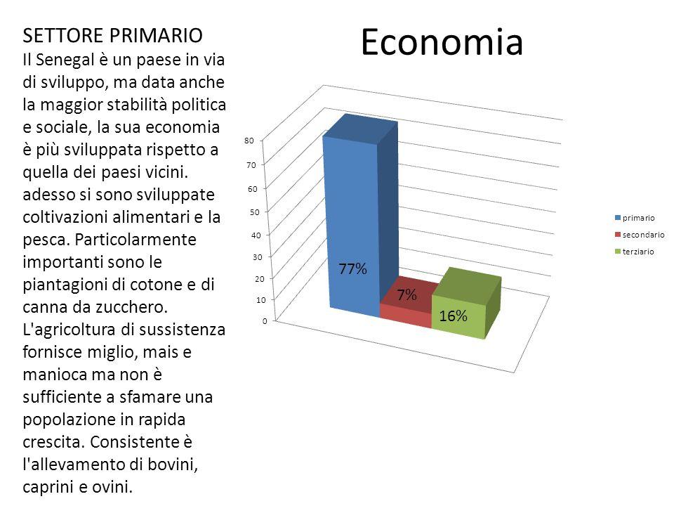 Economia SETTORE PRIMARIO