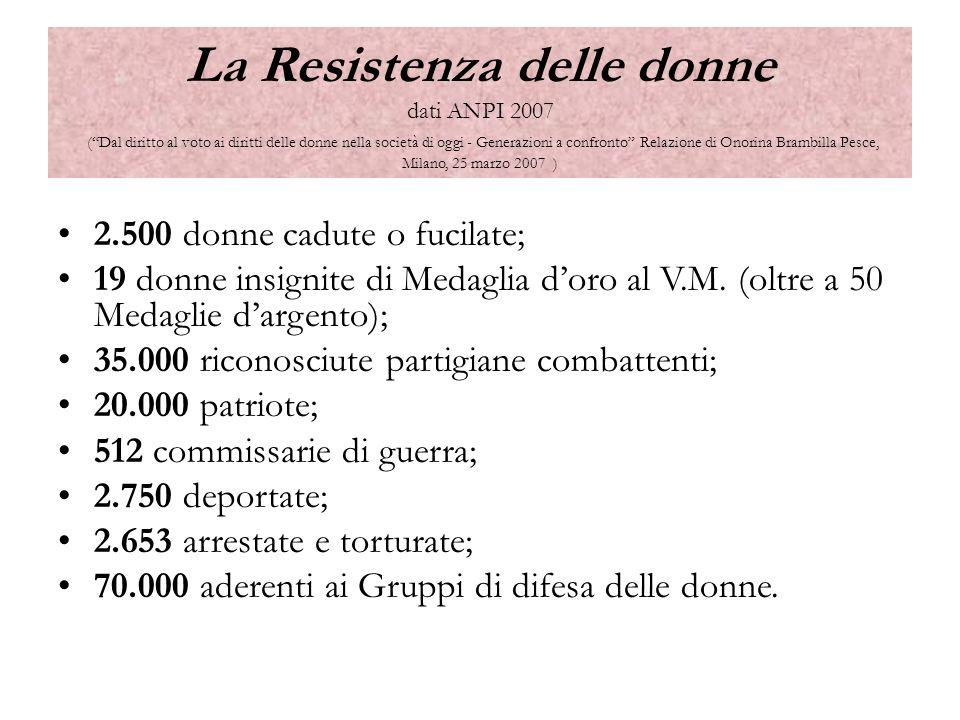 La Resistenza delle donne dati ANPI 2007 ( Dal diritto al voto ai diritti delle donne nella società di oggi - Generazioni a confronto Relazione di Onorina Brambilla Pesce, Milano, 25 marzo 2007 )