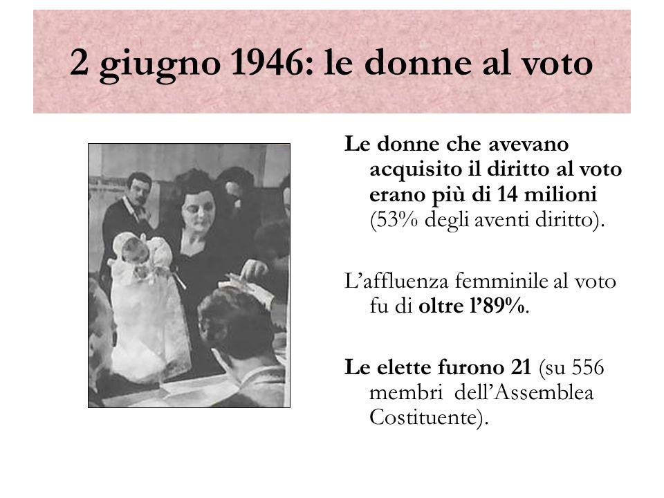 2 giugno 1946: le donne al voto