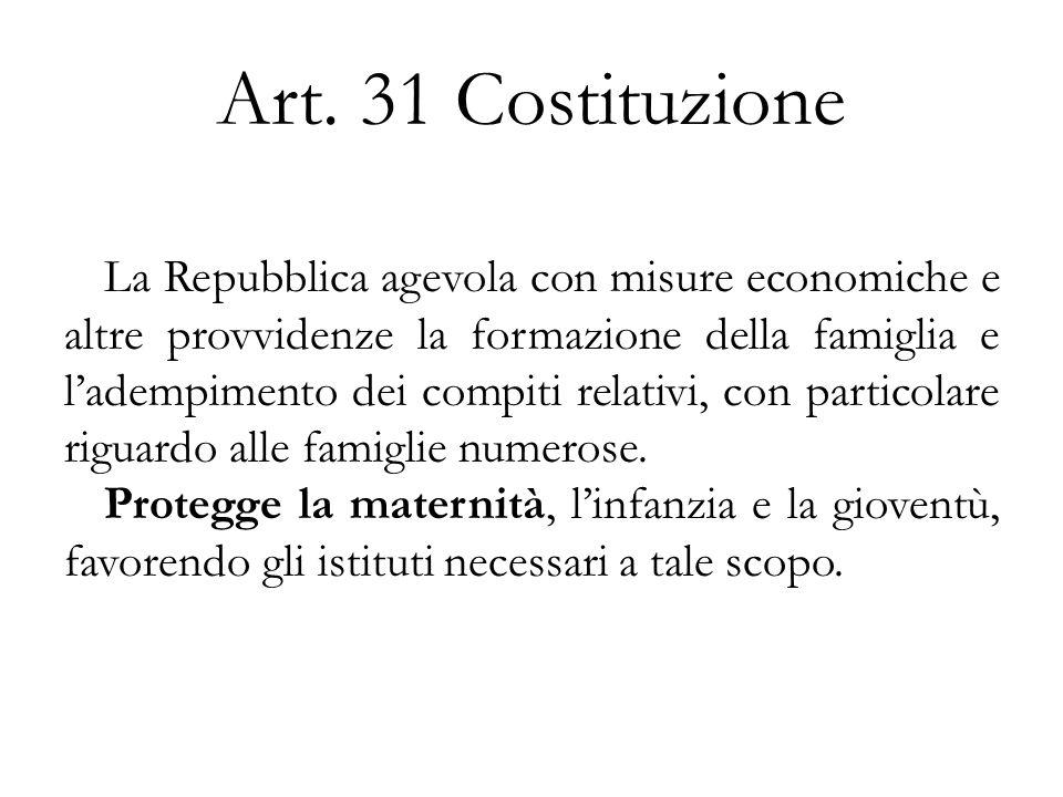 Art. 31 Costituzione