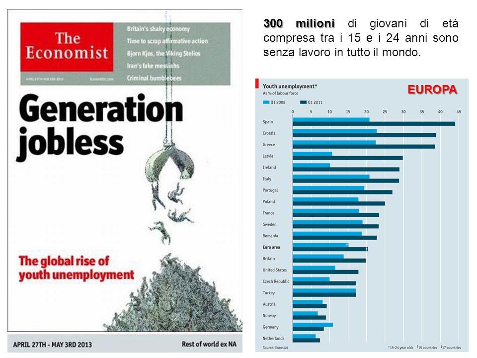 300 milioni di giovani di età compresa tra i 15 e i 24 anni sono senza lavoro in tutto il mondo.