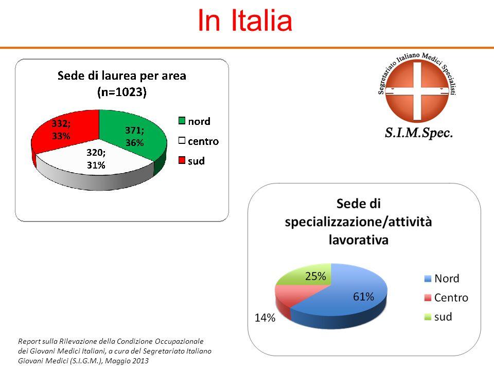 In Italia Indagine web del SIGM e SIM Spec sulla condizione e le aspirazioni occupazionali dei giovani medici italiani.
