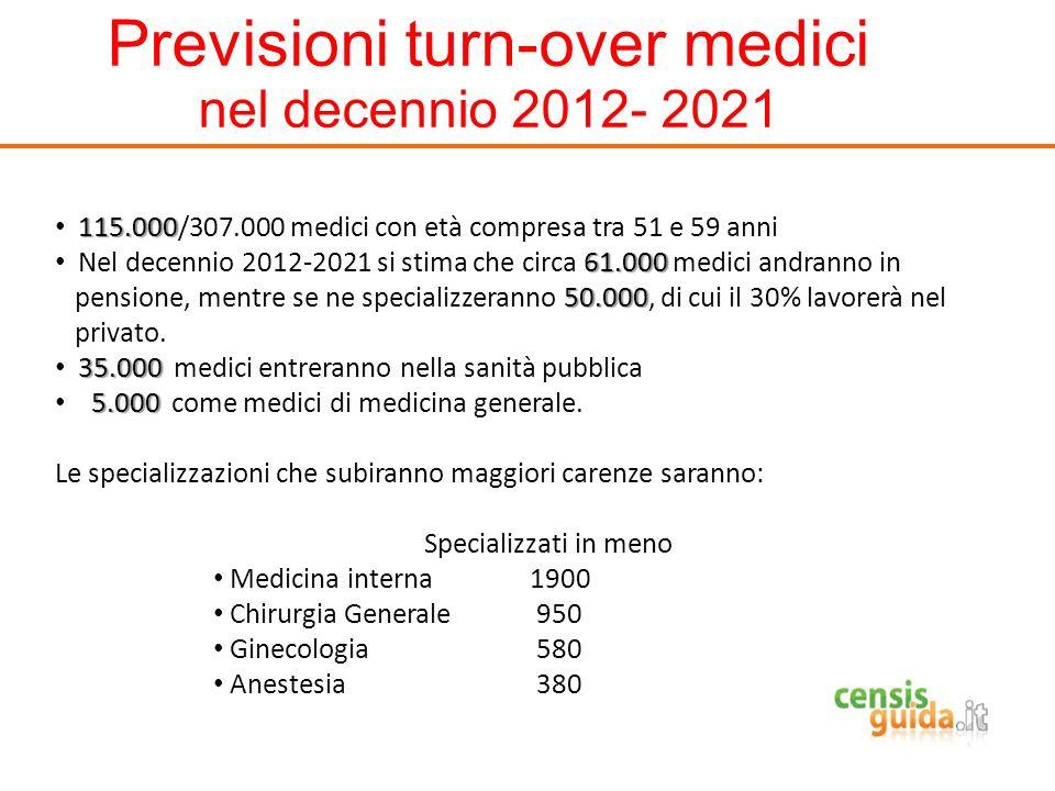 Previsioni turn-over medici