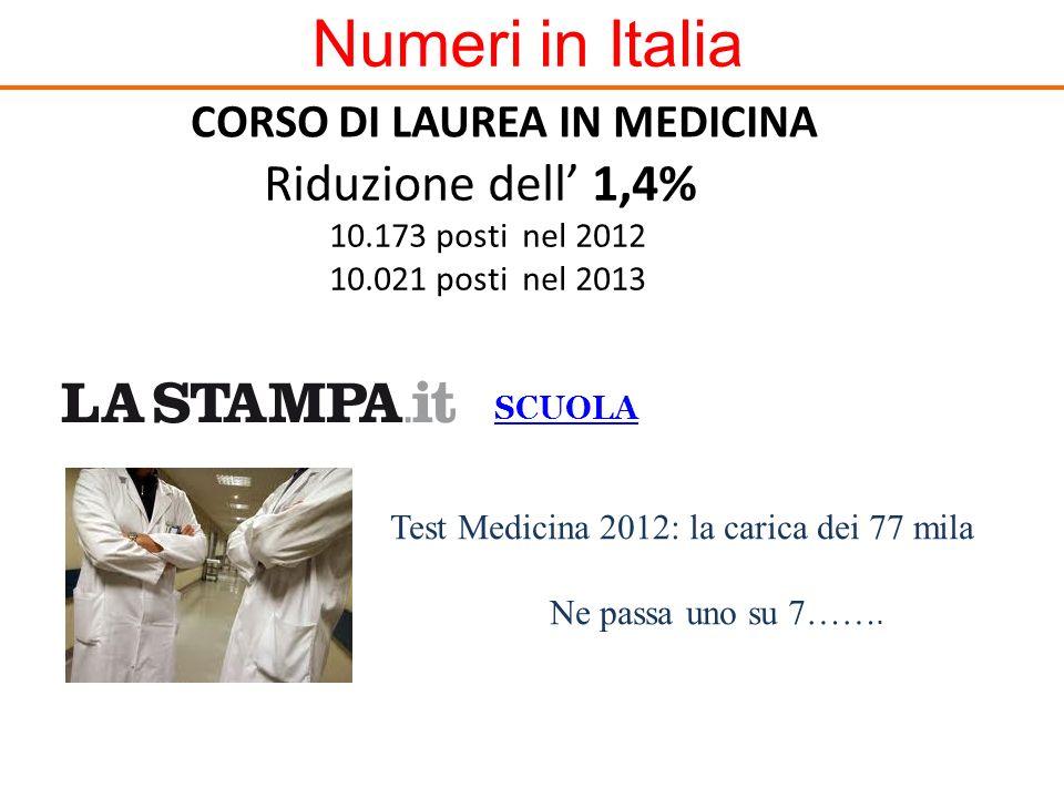 Numeri in Italia Riduzione dell' 1,4% CORSO DI LAUREA IN MEDICINA