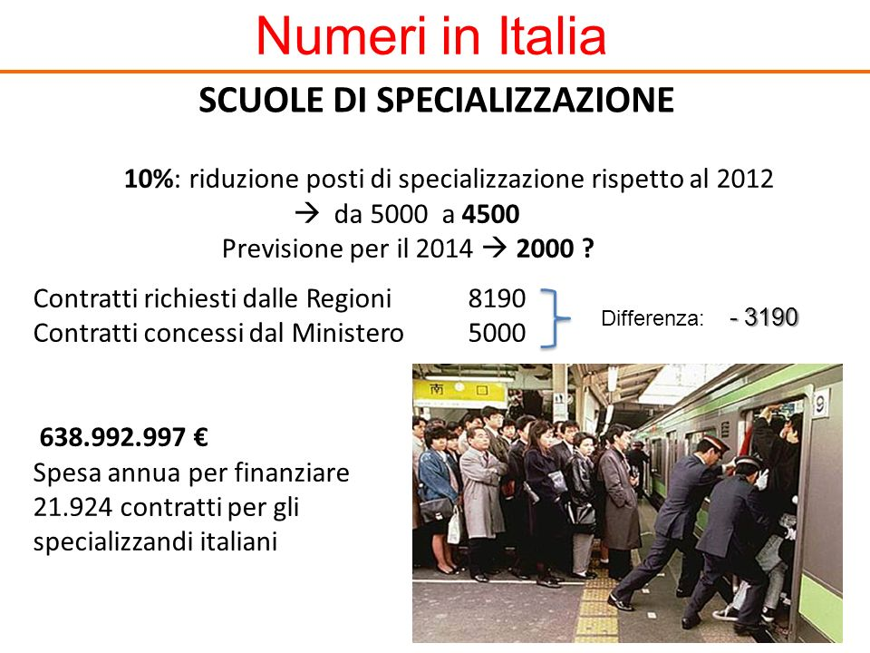 Numeri in Italia SCUOLE DI SPECIALIZZAZIONE