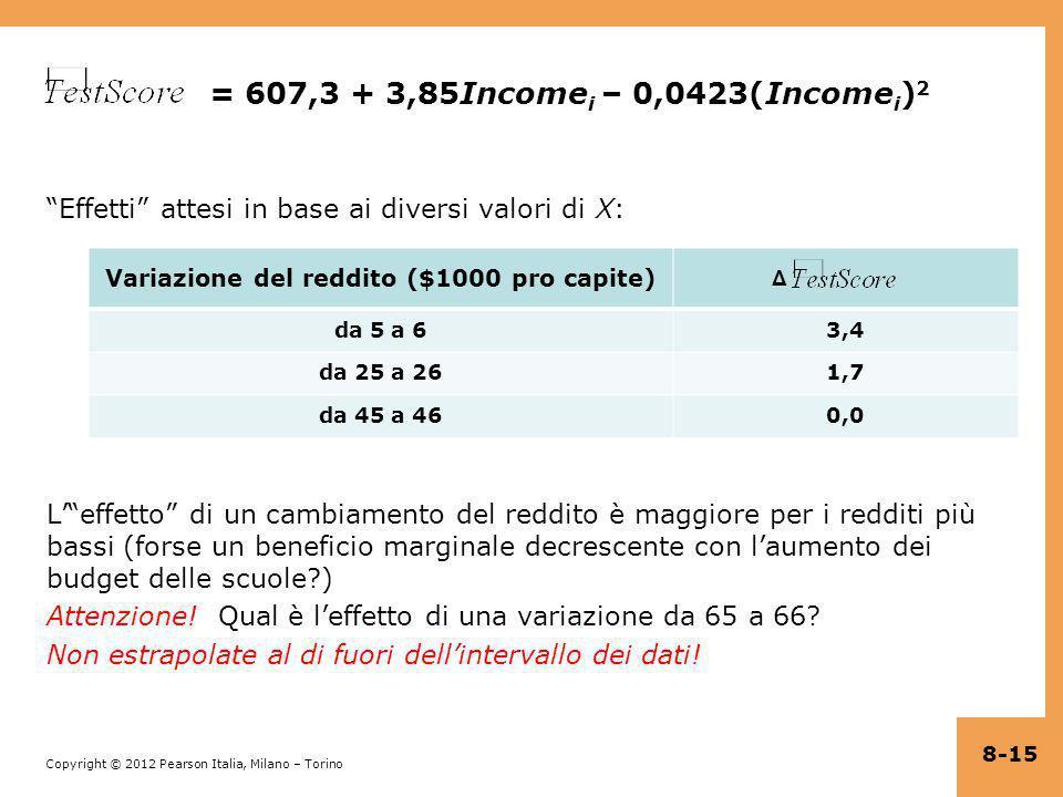 Variazione del reddito ($1000 pro capite)
