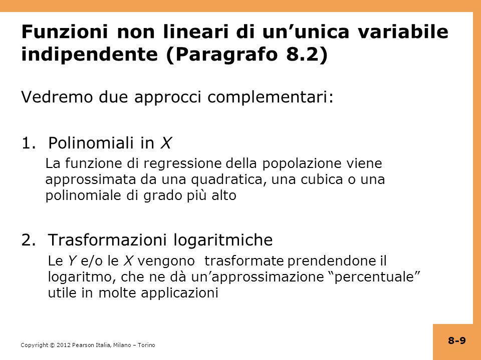 Funzioni non lineari di un'unica variabile indipendente (Paragrafo 8