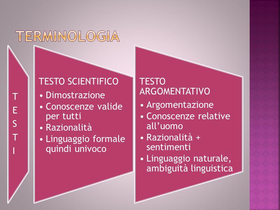 TERMINOLOGIA T E S I TESTO SCIENTIFICO Dimostrazione
