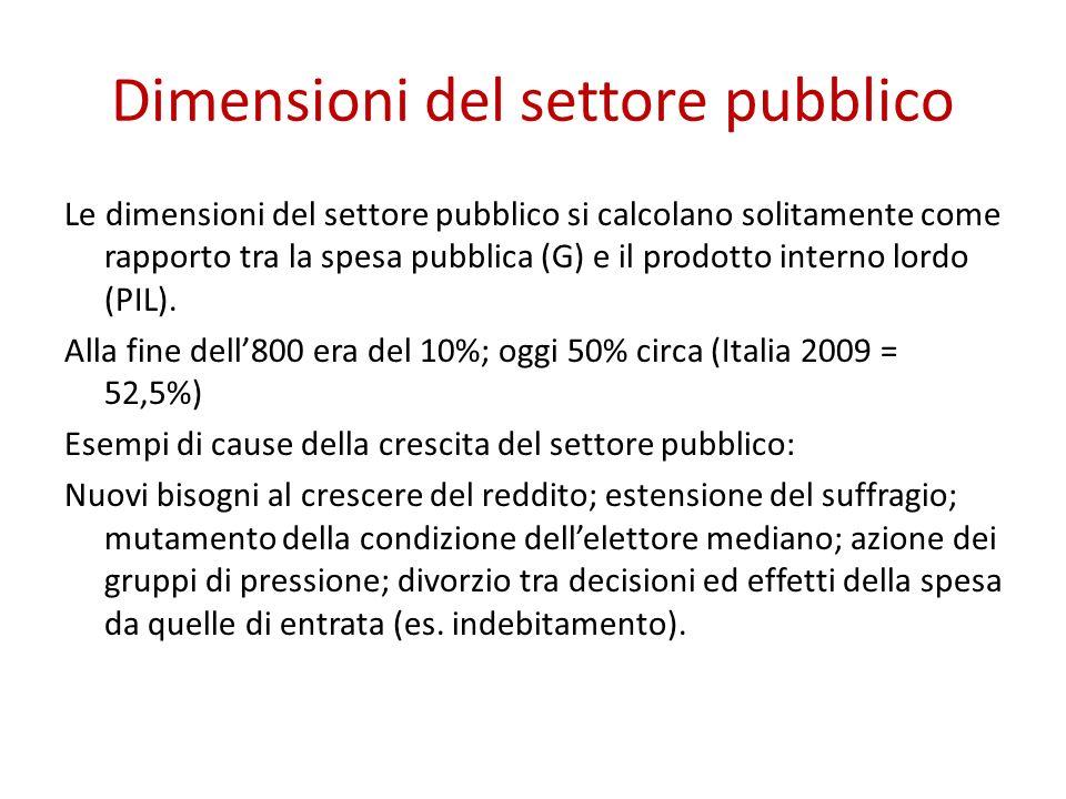 Dimensioni del settore pubblico