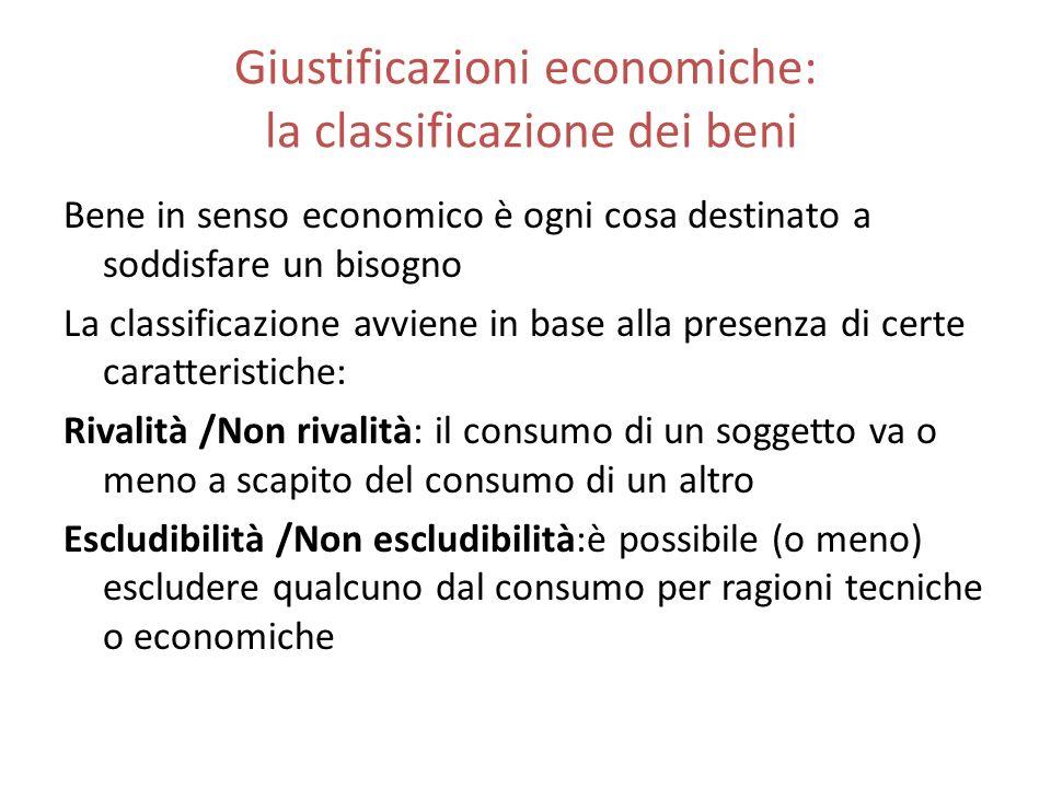 Giustificazioni economiche: la classificazione dei beni