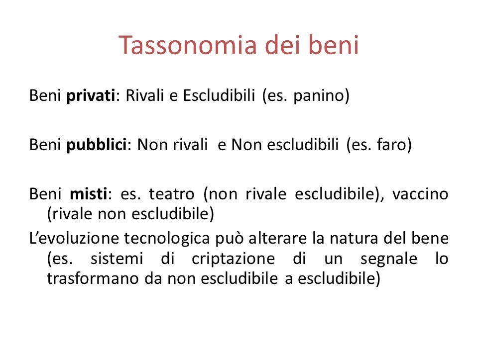Tassonomia dei beni Beni privati: Rivali e Escludibili (es. panino)