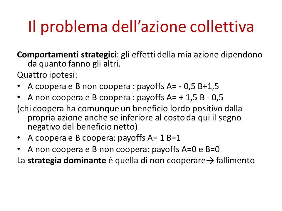 Il problema dell'azione collettiva