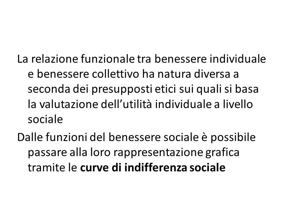 La relazione funzionale tra benessere individuale e benessere collettivo ha natura diversa a seconda dei presupposti etici sui quali si basa la valutazione dell'utilità individuale a livello sociale