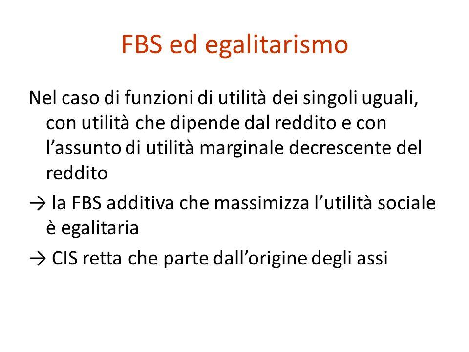 FBS ed egalitarismo
