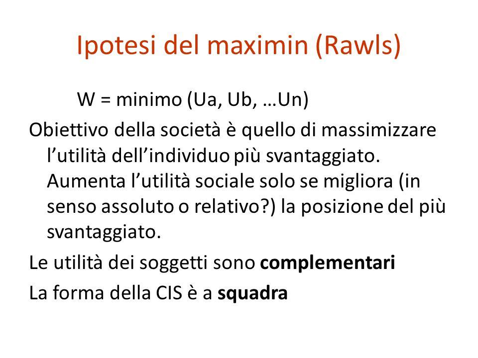 Ipotesi del maximin (Rawls)