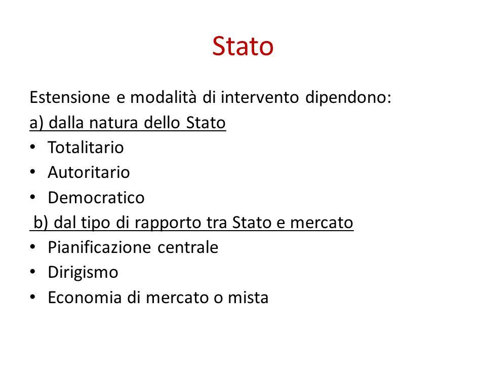 Stato Estensione e modalità di intervento dipendono: