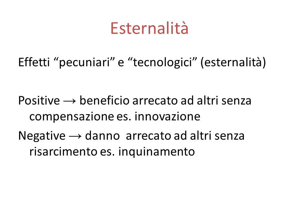 Esternalità Effetti pecuniari e tecnologici (esternalità)