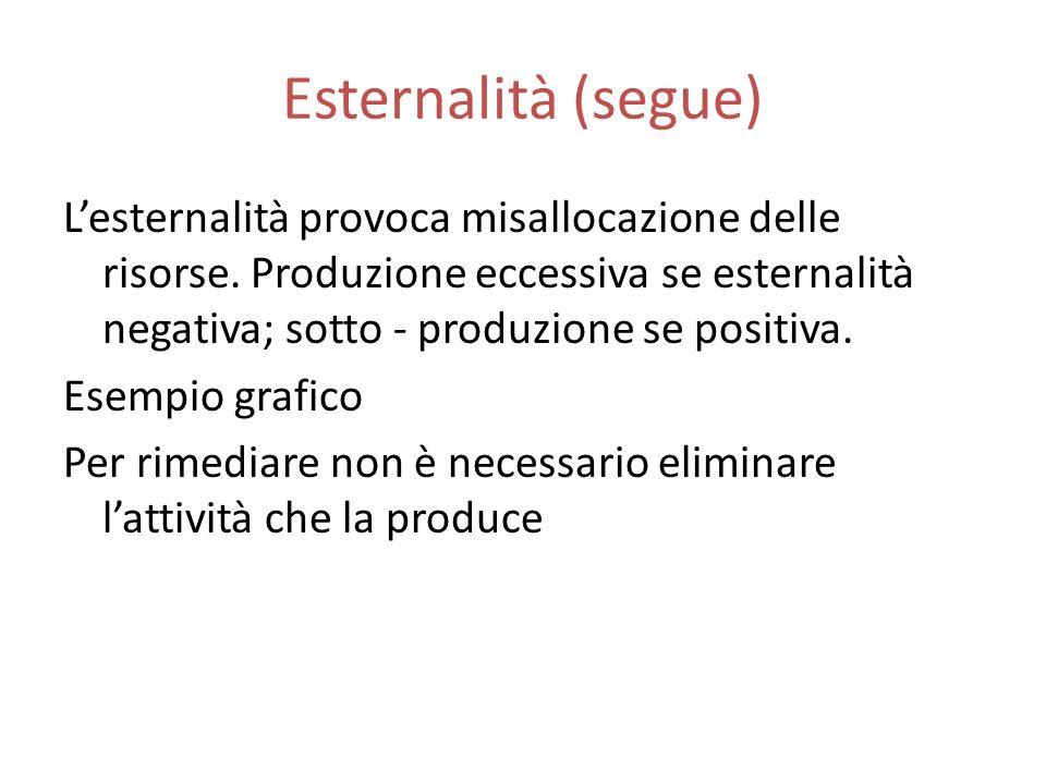 Esternalità (segue) L'esternalità provoca misallocazione delle risorse. Produzione eccessiva se esternalità negativa; sotto - produzione se positiva.