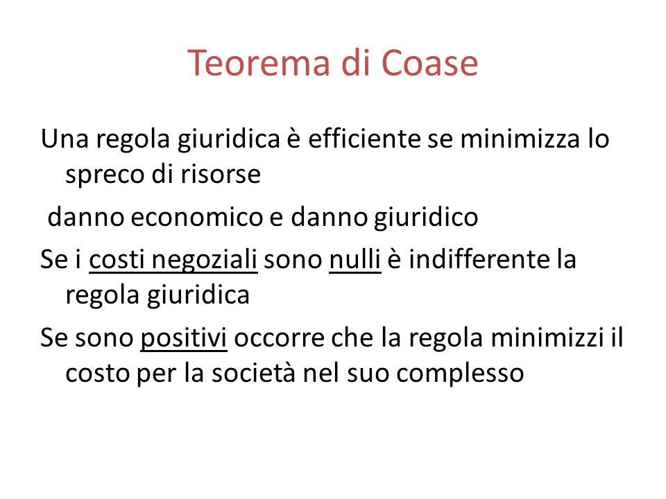 Teorema di Coase Una regola giuridica è efficiente se minimizza lo spreco di risorse. danno economico e danno giuridico.
