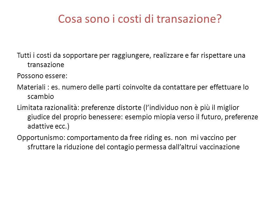 Cosa sono i costi di transazione