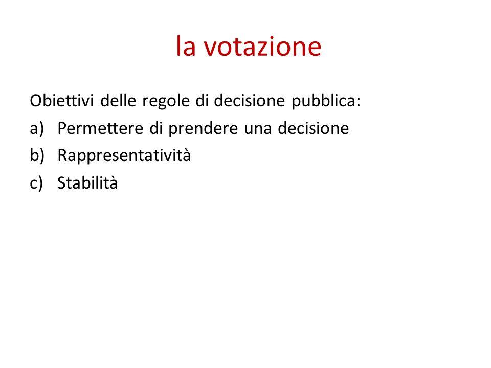 la votazione Obiettivi delle regole di decisione pubblica: