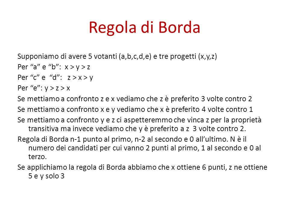Regola di Borda