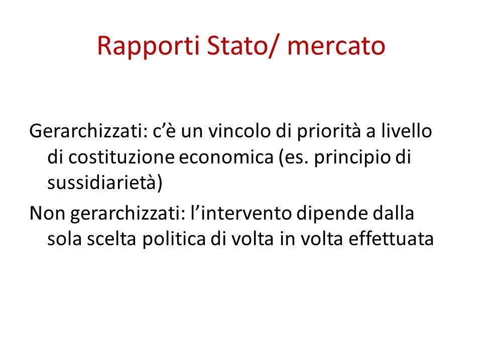 Rapporti Stato/ mercato