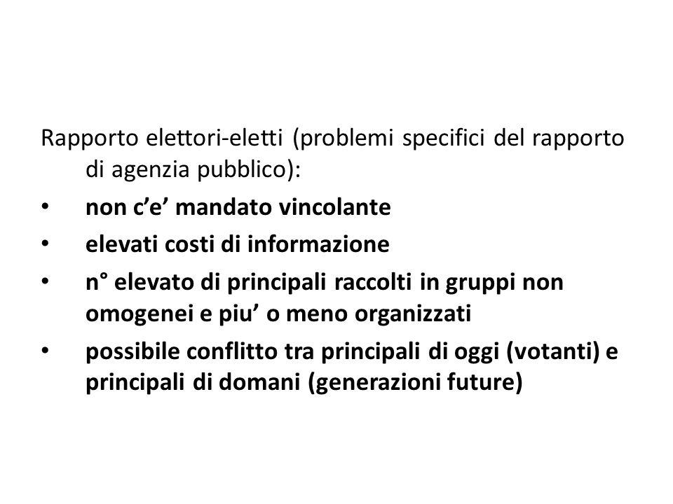Rapporto elettori-eletti (problemi specifici del rapporto di agenzia pubblico):