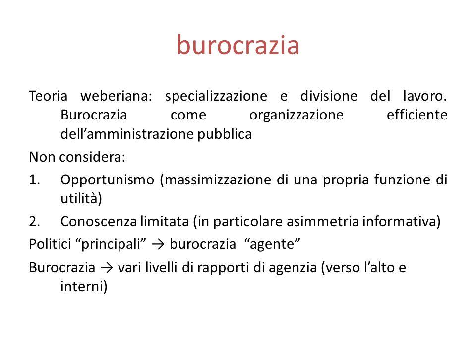 burocrazia Teoria weberiana: specializzazione e divisione del lavoro. Burocrazia come organizzazione efficiente dell'amministrazione pubblica.