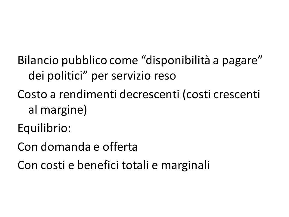 Bilancio pubblico come disponibilità a pagare dei politici per servizio reso