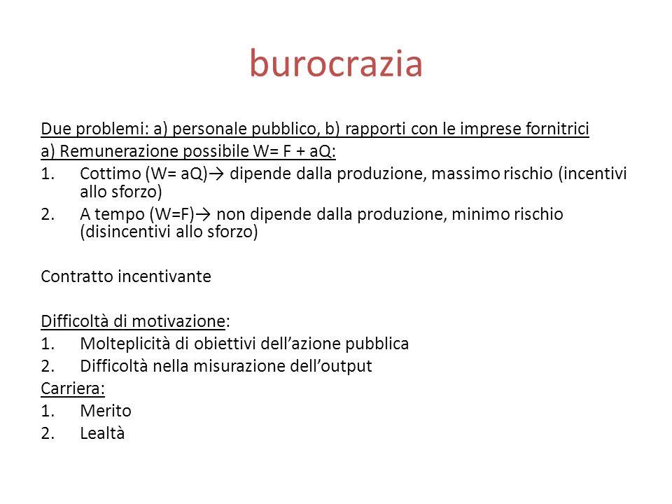 burocrazia Due problemi: a) personale pubblico, b) rapporti con le imprese fornitrici. a) Remunerazione possibile W= F + aQ: