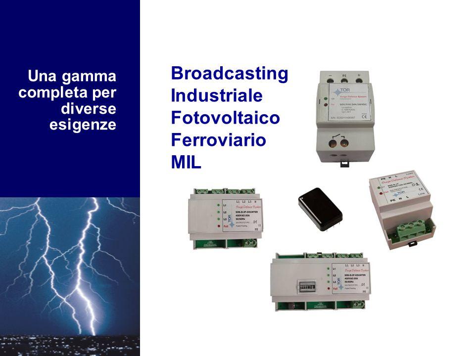 Broadcasting Industriale Fotovoltaico Ferroviario MIL