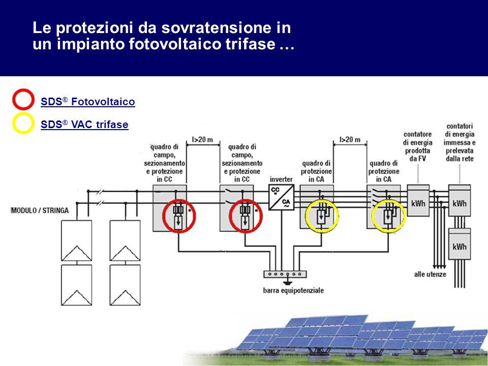 Le protezioni da sovratensione in un impianto fotovoltaico trifase …