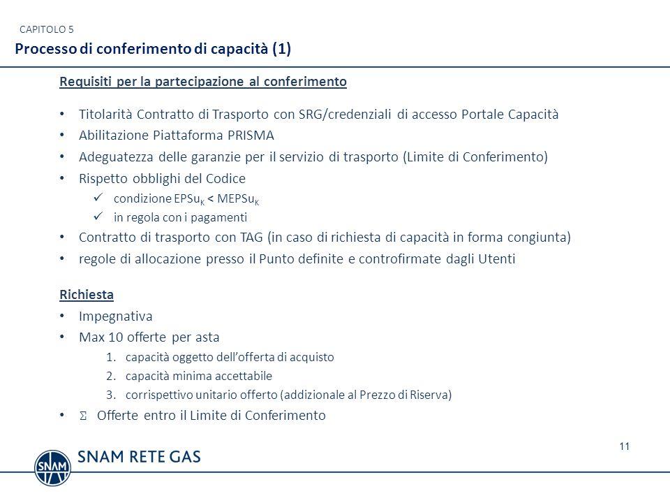 Processo di conferimento di capacità (1)